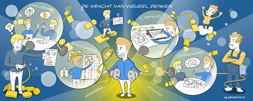 Visual Storytelling Rotterdam